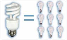 Resolution number 6 -- Replace your light bulbs