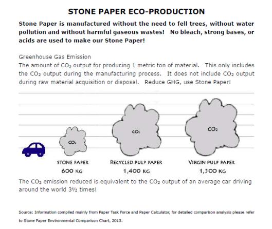 parax stone paper  Eco 5